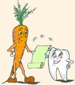 Dental (Oral) Health Questions & Answers